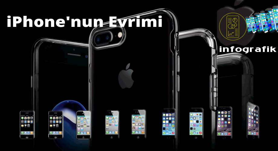 iphone nun evrimi iPhone 7'deki ilk sorunlar ve iPhone'nun evrimi